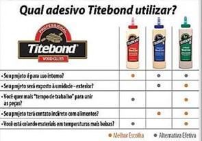 Cola Titebond II Premium -  946 Mililitros