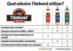 Cola Titebond III Ultimate -  946 Mililitros