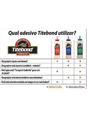 Cola Titebond Original -  946 Mililitros