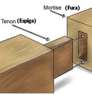 General Tools - Mortiser e Tenon - Jig para Furas e Espigas