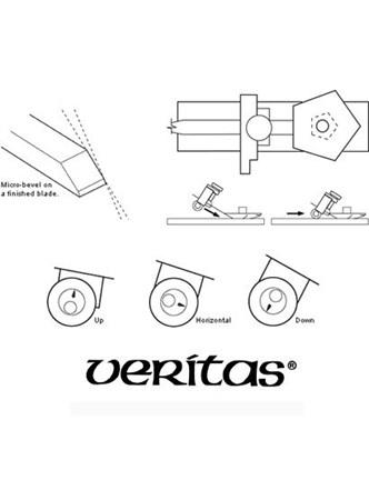VERITAS - SHARPENING SYSTEM
